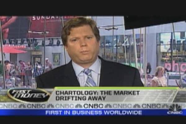 Market Drifting Away