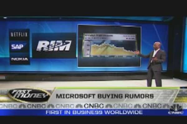 What Will MSFT Buy?