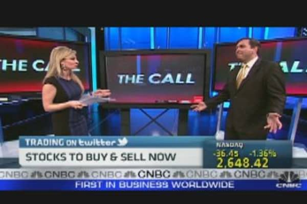 Twitter: Stocks to Buy & Sell Now