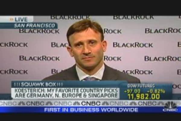 Defensive Position in Stocks