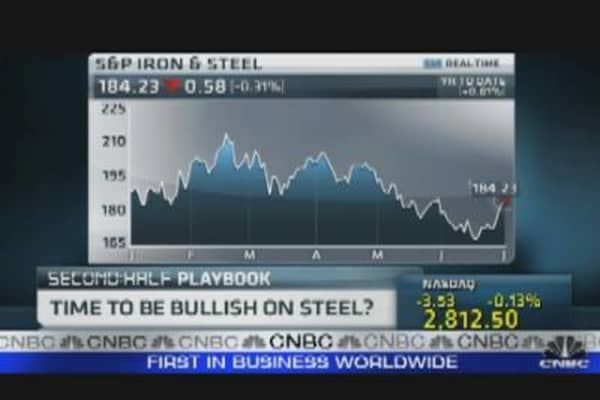 Trading on Steel's Strength