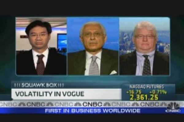 Volatility in Markets