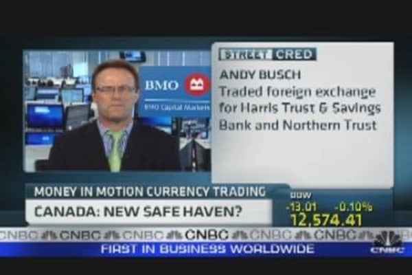 Canada: Safe Currency Trade?