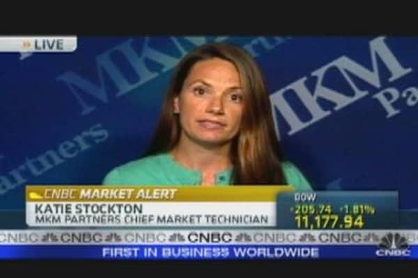 Market Breakdown or Shakeout?