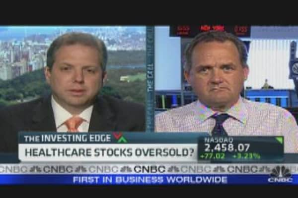 Healthcare Stocks Oversold?