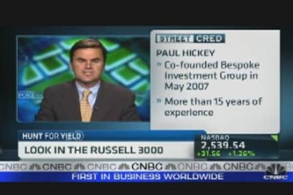 Looking for Yield in the Russell 3000