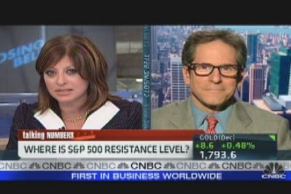 Talking Numbers: S&P's Resistance Level