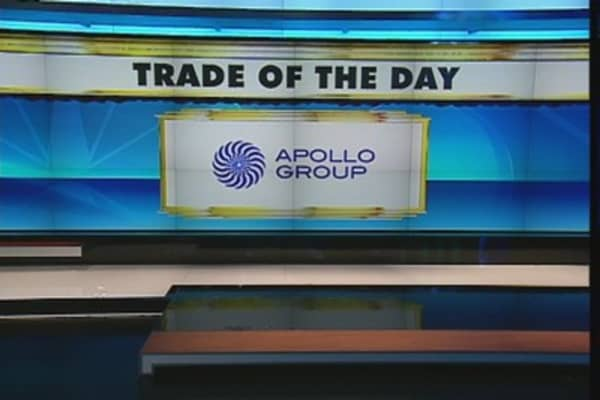 Trade of the Day: Apollo Group