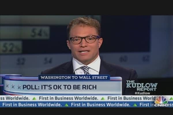 Poll: It's 'OK' to be Rich