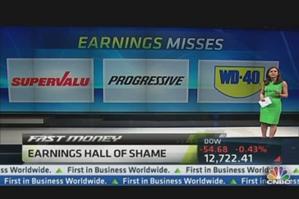Earnings Hall of Shame List