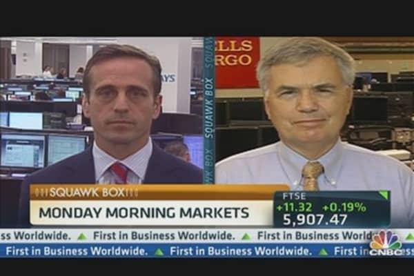 Markets Selling Off on Earnings