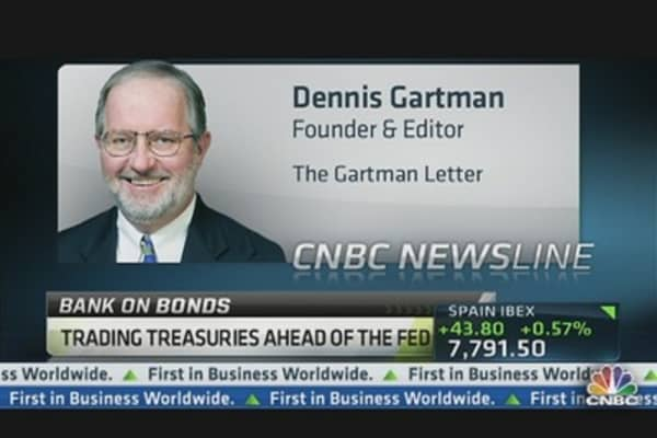 Trading Treasuries Ahead of the Fed