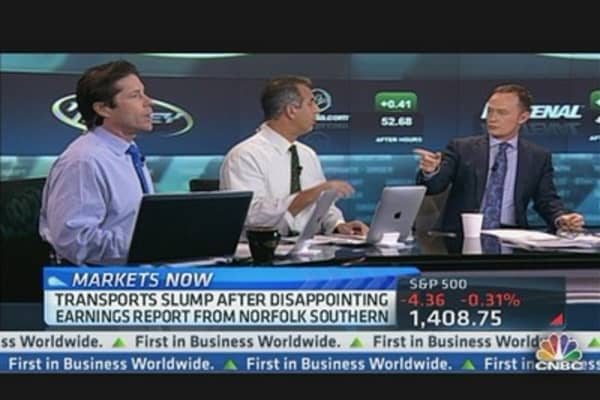 Guy Adami: Market Multiple Too High