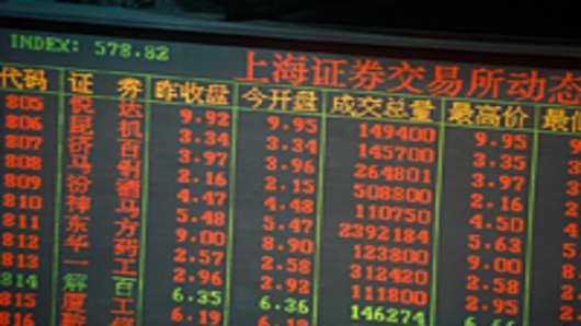 Ticker board in Shanghai Stock Exchange, People's Republic of China.