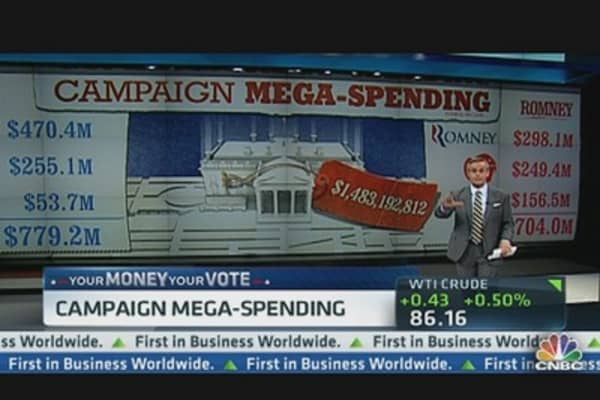 Campaign Mega-Spending
