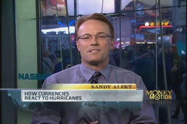 Hurricane Headwinds for Currencies
