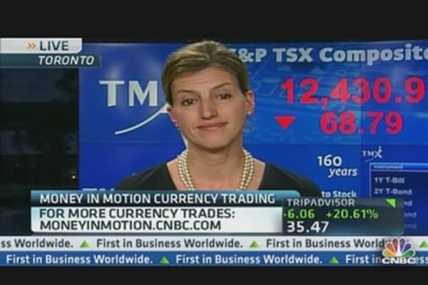 Money In Motion: Trading the US Dollar