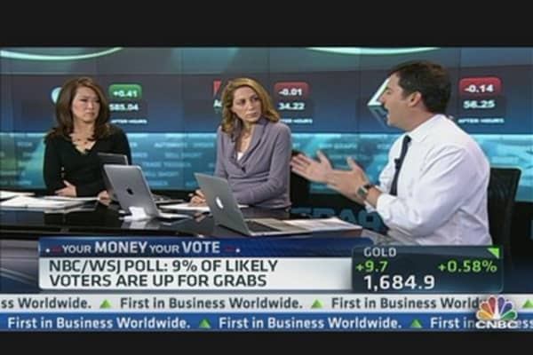 Trading the Presidential Election as the Vote Nears