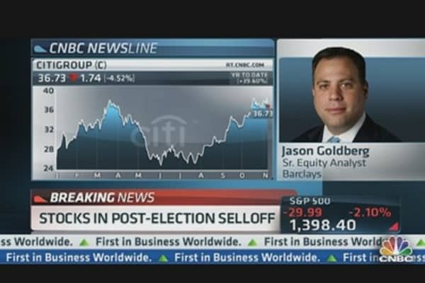 Bank Stocks Sell-Off After Election