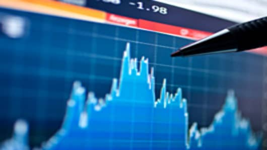Market Trend Points to Trading Range