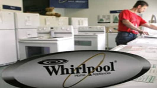 Is Whirlpool Still Hot? Options Traders Say 'Yes'