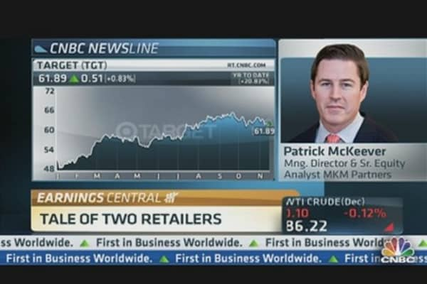 Tale of Two Retailers