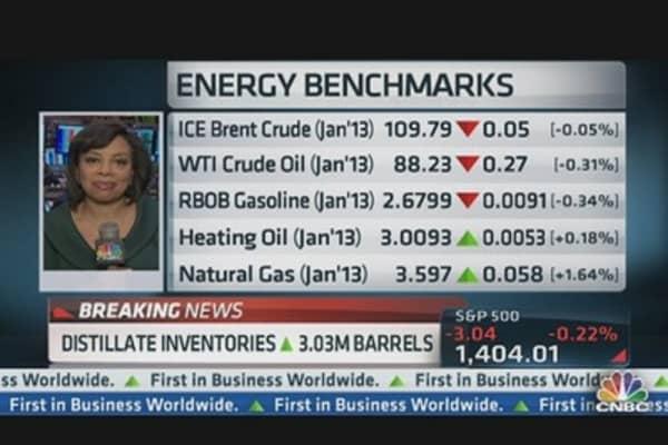 Crude Oil Inventories Down 2.36 Million Barrels