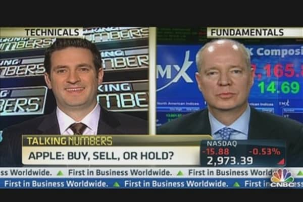 Talking Numbers: Buy, Sell or Hold Apple?