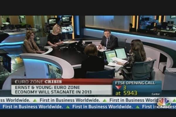 Will the ECB Become More Aggressive?