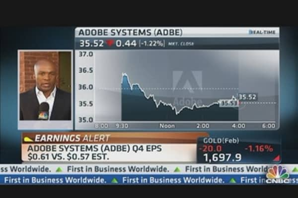 Adobe Systems Q4 EPS: $0.61 vs. $0.57 Est.