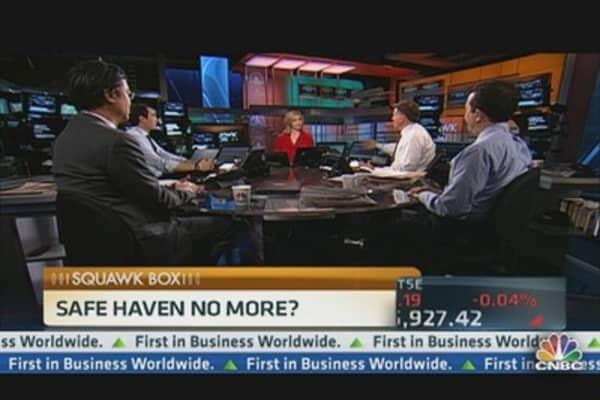 Safe Haven Currencies Under Pressure