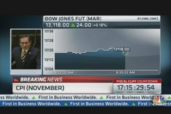 CPI Down 0.3% in November