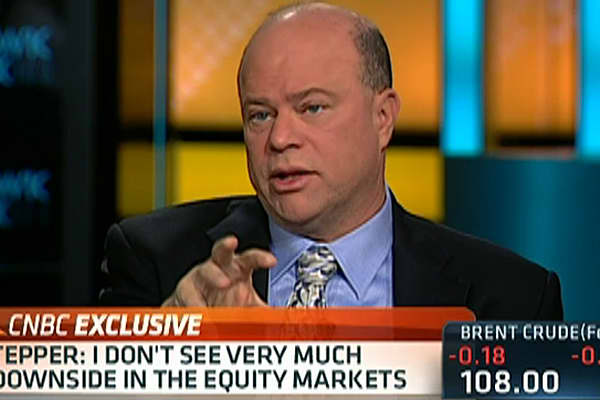 Tepper: Not Much Downside in Markets