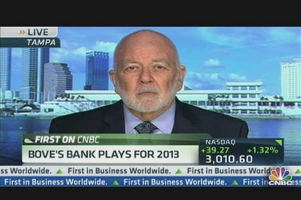 Dick Bove's 2013 Bank Plays