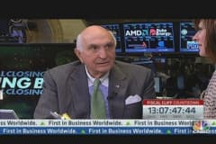 Ken Langone: Stocks & the 'Fiscal Cliff'