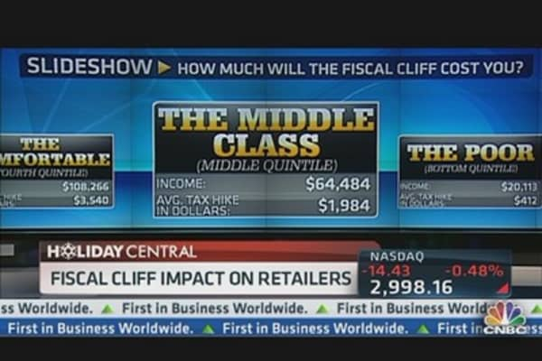 Fiscal Cliff Impact on Retailers