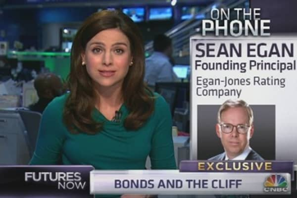 How 'Cliff' Will Affect Bonds: Sean Egan