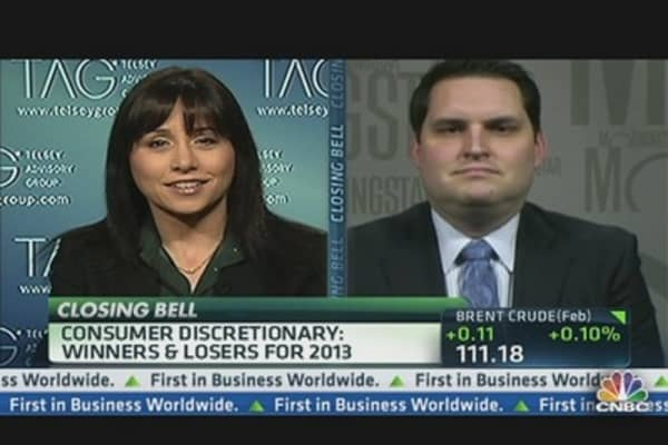 Consumer Discretionary: Winners & Losers for 2013