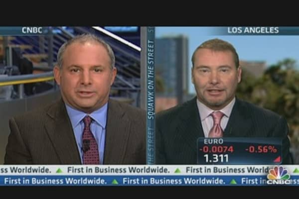 Bond Guru Gundlach's 2013 Outlook