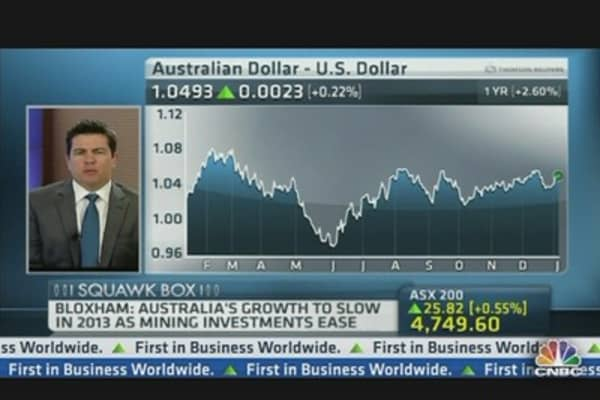 RBA Rate Cut  Has Helped Property Sector: Rio