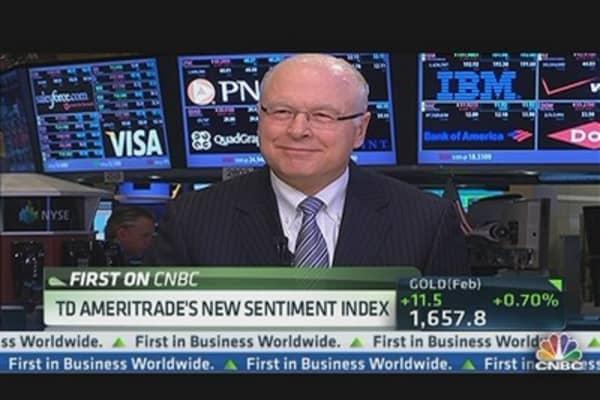 TD Ameritrade Tracking Investor Sentiment