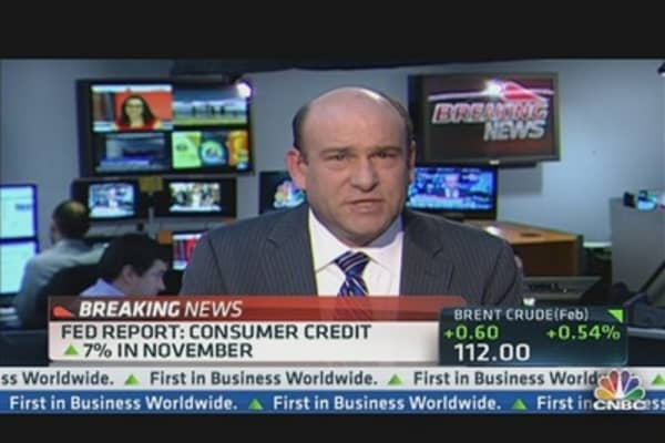 November Consumer Credit Rose 7%