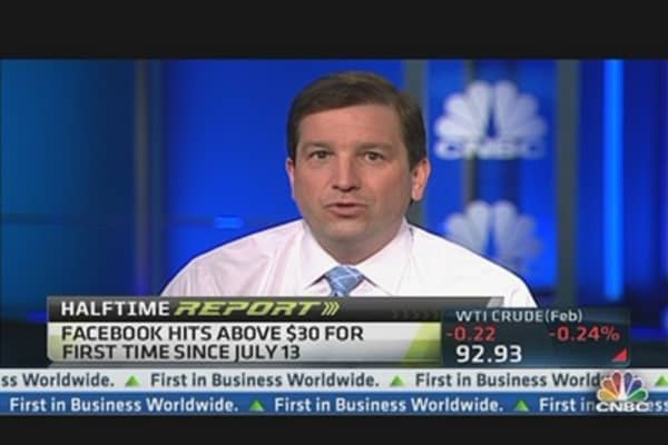 Facebook 'Has Magnet to $38': Mike Murphy