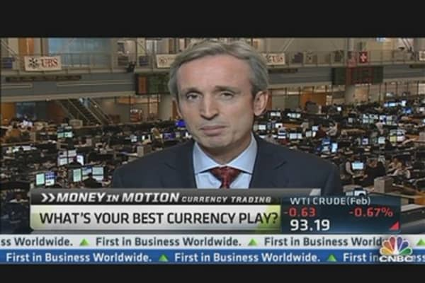 Your Best Currency Play Now