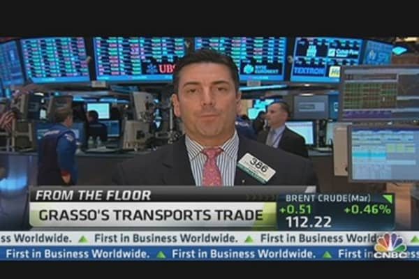 Dow Transports 'Overbought': Grasso