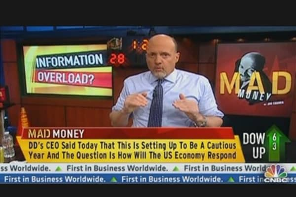 Mad Money Markets: Earnings Info Overload