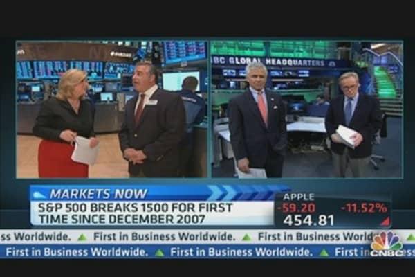 Get Back in Stocks?