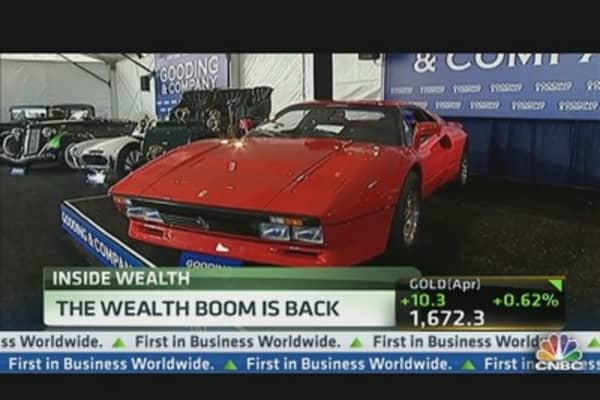 Dow Hits 14,000 and Boom, Wealth is Back!
