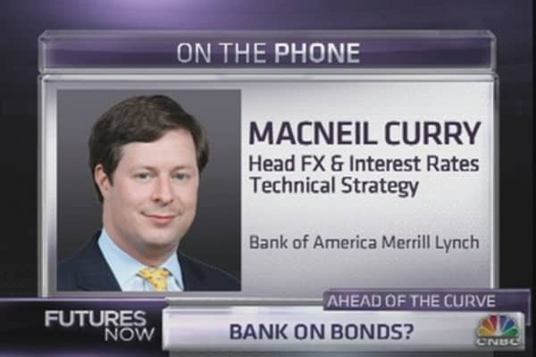 Why Bonds Are a Buy: Top Strategist