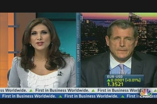 Should Investors Be Concerned About the Sequester?